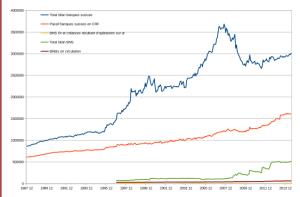 Graphique banques suisses vs BNS (Bernard Dugas)