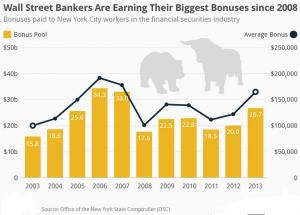 Bonus bankers