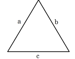 Triangle des incompatibilités