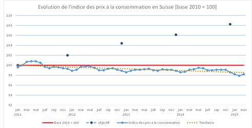 IPC suisse 2 2015