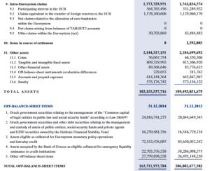 banque grece assets 2