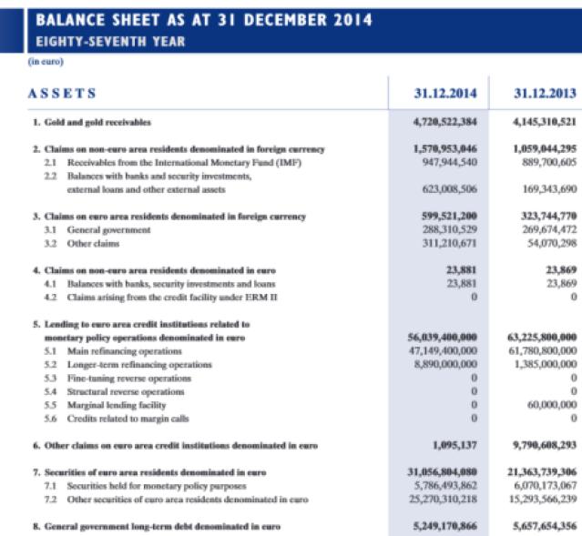 banque grece assets