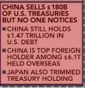 china zerohedge