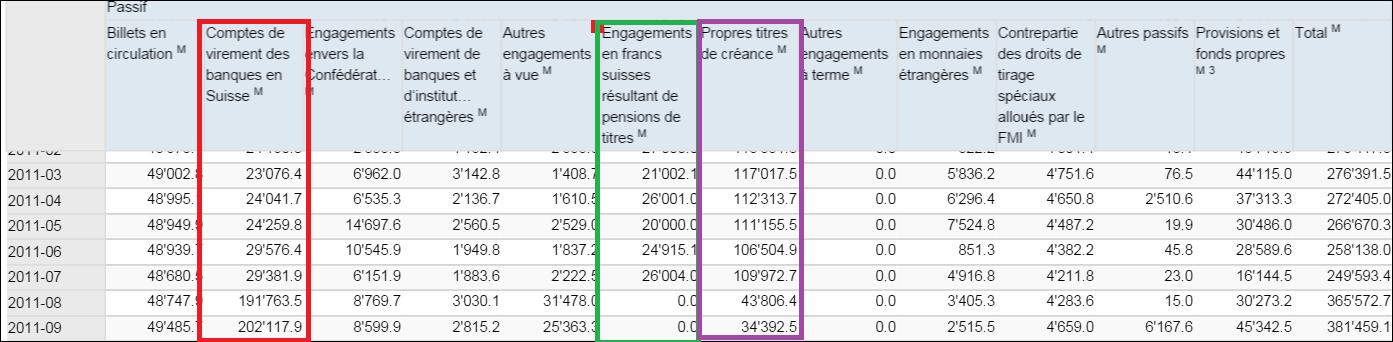 Dettes BNS sous Comptes de virement août 2011.png