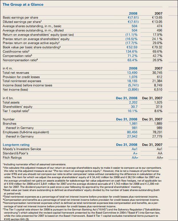 Deutsche bank 2007-8.PNG