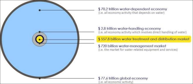 Chiffres de l'eau.PNG