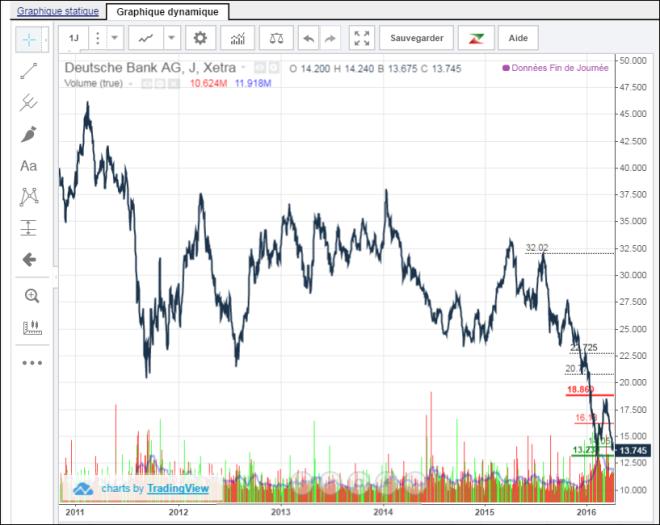 Action Deutsche Bank.PNG