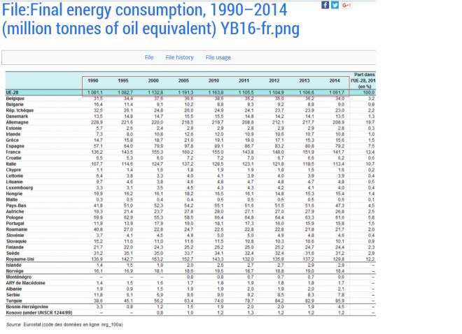 Energie UE 1.png