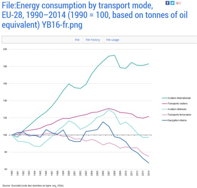 Energie UE 3.PNG