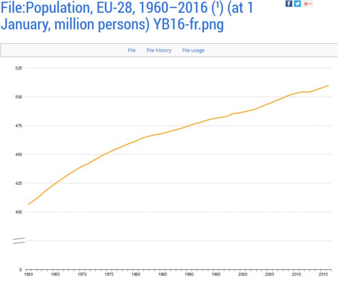 population UE 1.PNG
