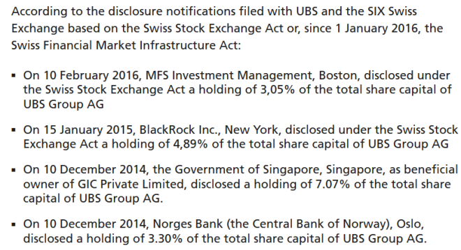 UBS Blackrock actionnaire.png