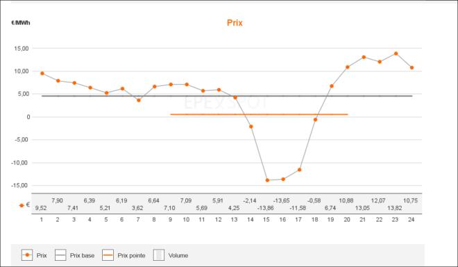 prix électricité.PNG