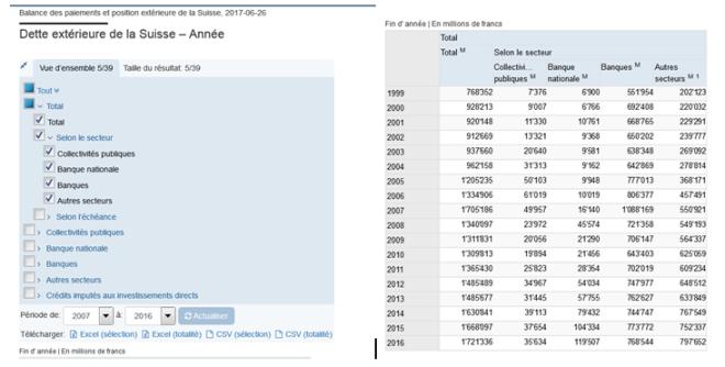 dette extérieure de la Suisse.PNG