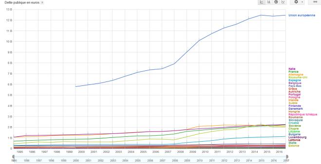 dette publique pays europe.PNG