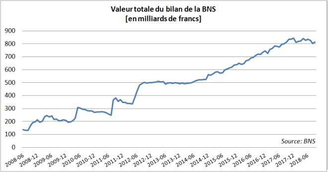 _Total bilan BNS II