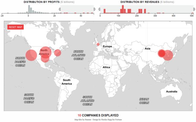 les 10 entreprises les plus profitables.PNG