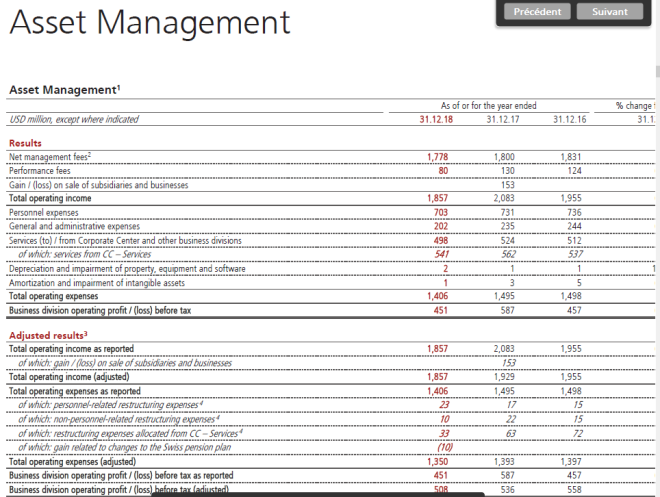 UBS gestion actifs.PNG