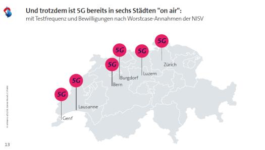 5G - Schweiz - Swisscom.png