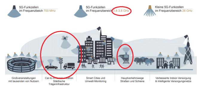 Bundesregierung - 5G-Strategie für Deutschland II.PNG
