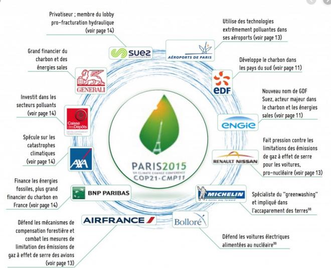 COP 21 2
