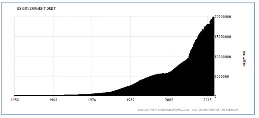 Un modèle économico-financier à bout de souffle. LHK