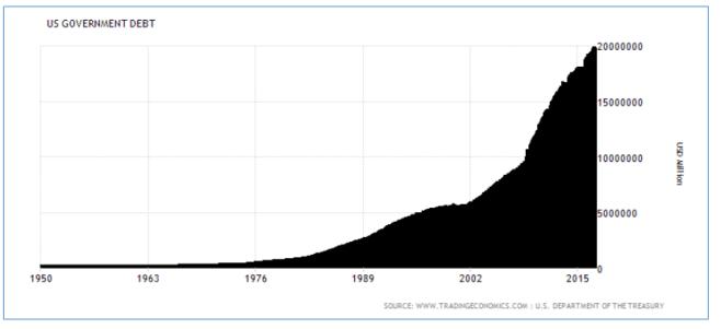 explosion de la dette.PNG