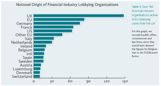 Lobby UE4