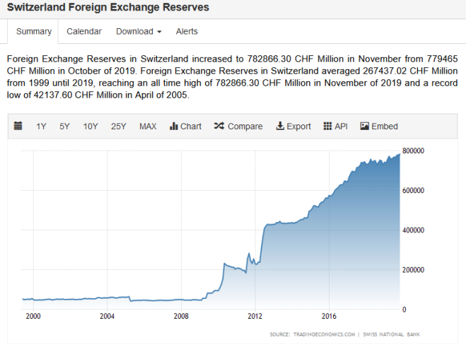 Foreign exchange reserves.PNG