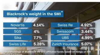 Blackrock suisse 2