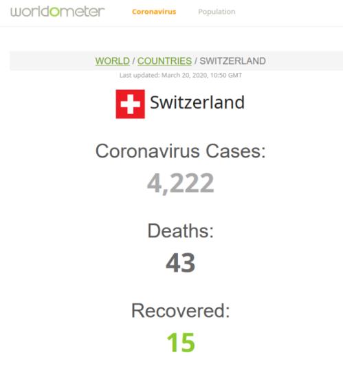 Stats suisses virus
