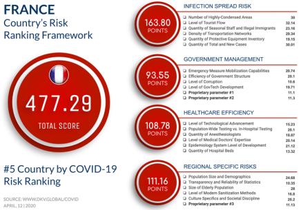 France risque coronavirus