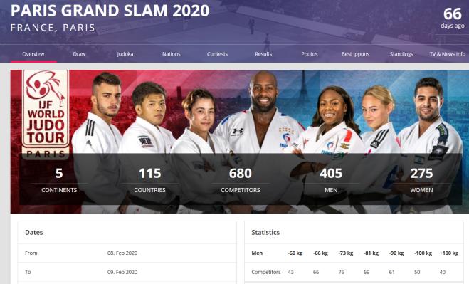 Judo champ 2020