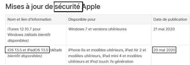 Apple l'appli