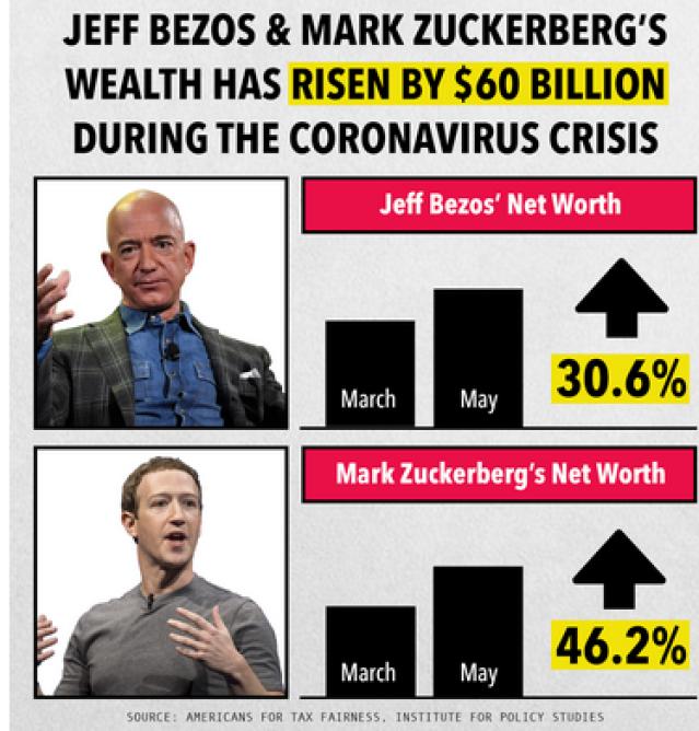bezos et zuckerberg