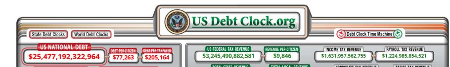 dette américain mai 2020