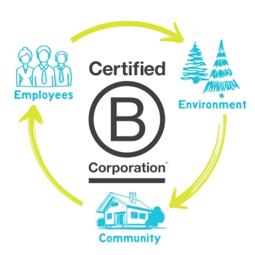 BCorp-Image