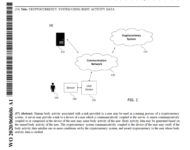 Schéma Microsoft brevet crypto