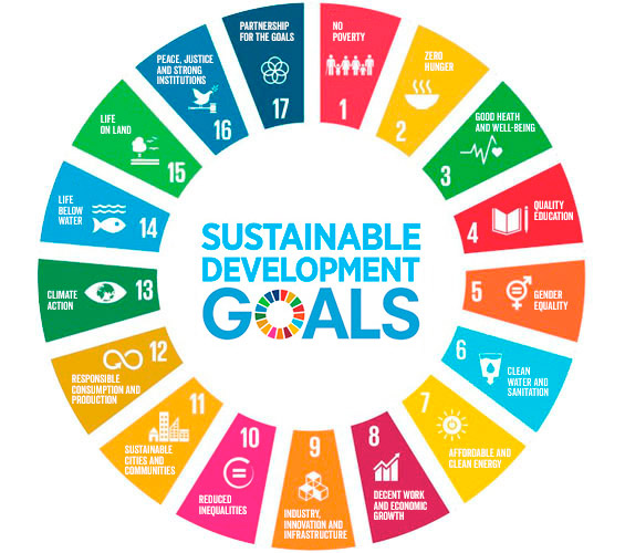 https://lilianeheldkhawam.files.wordpress.com/2020/09/dab07-sustainable_development_goals_tcm14-147225.jpg